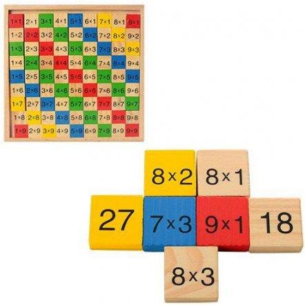 Набор первоклассника  таблица умножения M00832